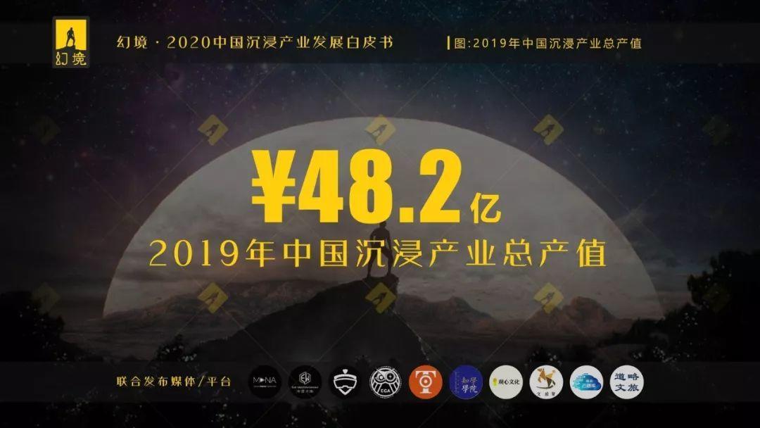 EGA助力《幻境·2020中国沉浸产业发展白皮书》发布!
