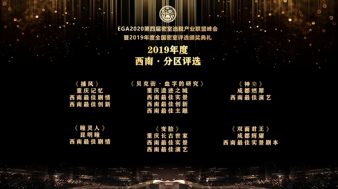 EGA2019年度全国密室评选颁奖典礼回顾